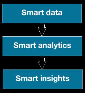 Big Data Analytics Smart 274×300